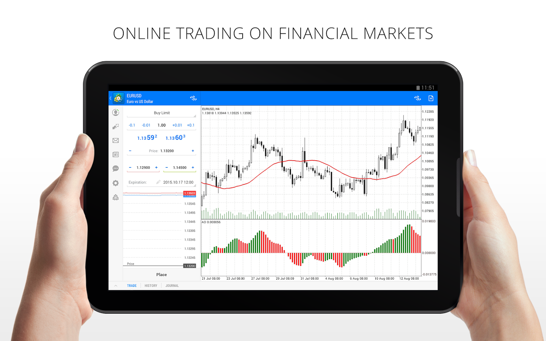 Forex mt4 platform download