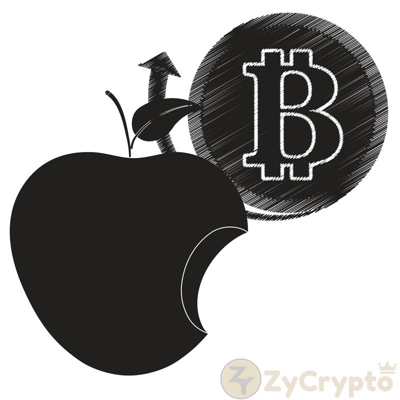 bitcoin bigger than apple