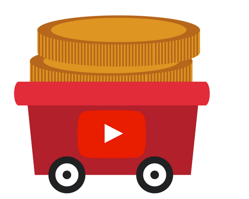 Youtube Ads turned to be new place for Coin Hive Mining