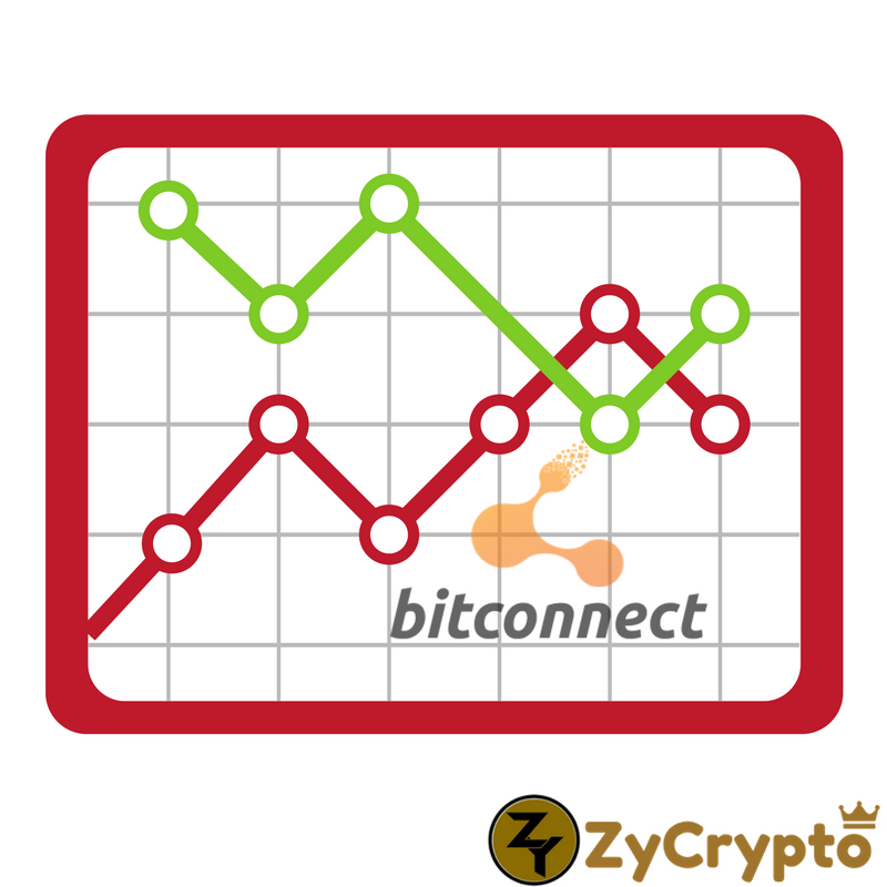 bitconnect crash