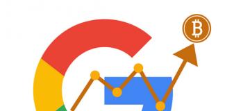 Google search data can predict Bitcoin price increase