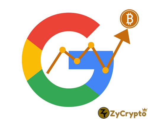 Google search data can predict Bitcoin price increase