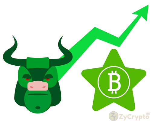 Bitcoin Goes Bullish After Supporting letter by the Bank of England