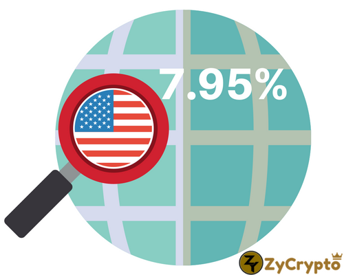 Only 7.95% of American Adults are into Crypto, Finder.com Reports