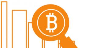 Bitcoin Price Technical Analysis April 30 : Bitcoin on a bull run ?