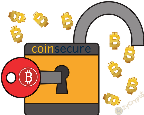 "Indian Exchange Coinsecure reports ""cyber robbery"" of 438 BTC. CSO may be involved"