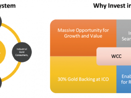 WECARECOIN aims to create an Open Payments Ecosystem for the Precious Metals Industry