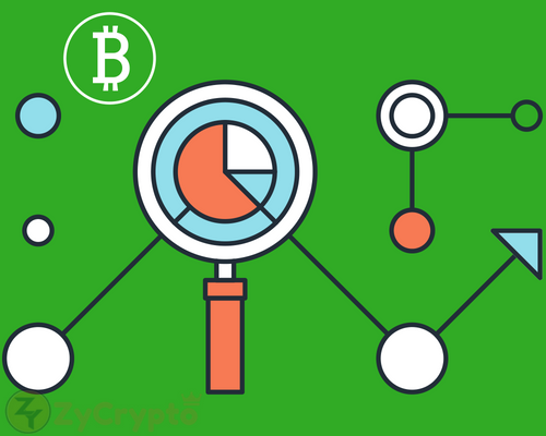 Technical Analysis: Bitcoin [BTC] 10-day forecast for rounded top formation