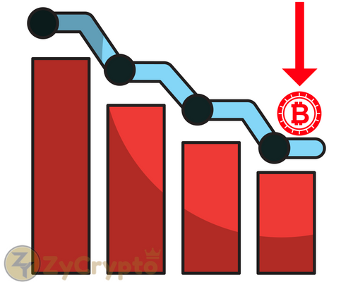 Vanguard economist bitcoin btc price can still fall to ground zero ccuart Image collections