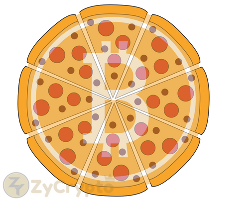 What to Note from the Bitcoin Pizza Day Celebrated by Crypto Enthusiasts from all Over the Globe