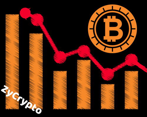 Bitcoin (BTC) Technical Analysis #004 - Bitcoin Falls 11% And Creates Fresh 2-Month Lows