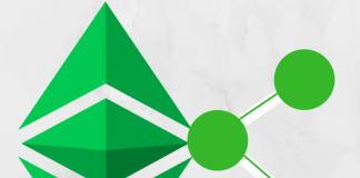 Ethereum Classic (ETC) Hits Two New Exchanges
