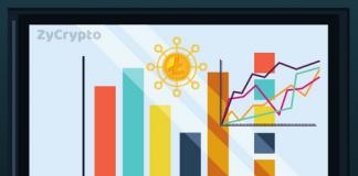 Litecoin (LTC) Technical Analysis #001 - Short Term Rebound As Litecoin Makes Fresh 6 Month Lows