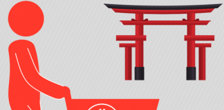 More People are Beginning to Use Bitcoin for Purchases in Japan – Says Bit Camera