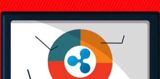 Ripple [XRP] Yet to Generate Profit for Western Union