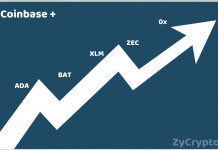 ADA,BAT,XLM,ZEC,0x Surges After Coinbase Announcement of Possible Listing