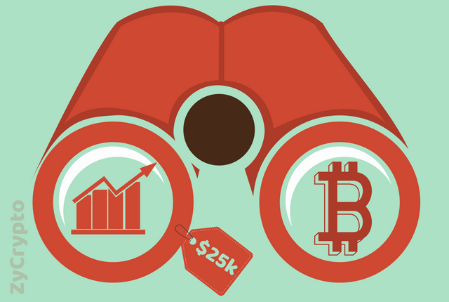 Arrington XRP Capital Founder Predicts Bitcoin to Reach $25,000