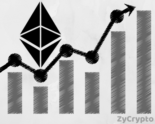 Ethereum (ETH) Technical Analysis #002 - Ethereum Starts July on a Strong Note