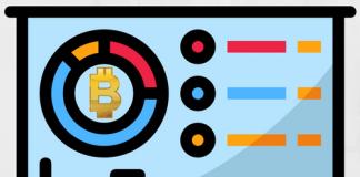 Technical analysis: Bitcoin [BTC] predictions based on Ichimoku, DMI, and Keltner Channels
