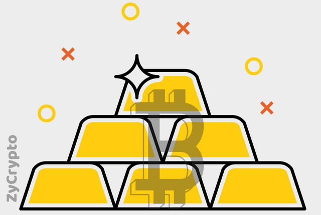 黃金與比特幣的資產評估