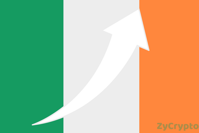 Report The Number Of Crypto Users In Ireland Has Grown 300 Over 4 Years
