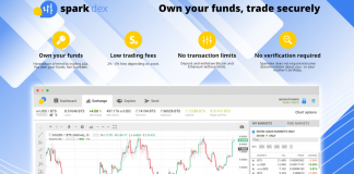 Sparkdex Cryptocurrency Exchange Looks into Security Challenges