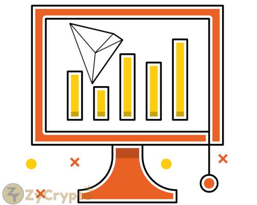 Tron (TRX) Technical Analysis #008 - Tron Reaches 1.618 Fibonacci Extension Support