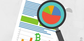 Analysis- Bitcoin Rebounds After Meeting Strong Support; Will This Bullish Rally Push the Market out of the Triangle Formation?