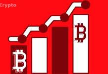 Bitcoin may fall below $1,000 in 2019- Geoffrey Caveney