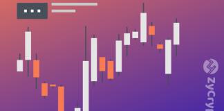 Bitcoin [BTC] Price Analysis for October week 3
