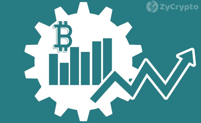 Bitcoin (BTC) Price Watch | October 30
