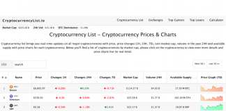 CryptocurrencyList.io Launches New Cryptocurrency Research Platform to help Traders