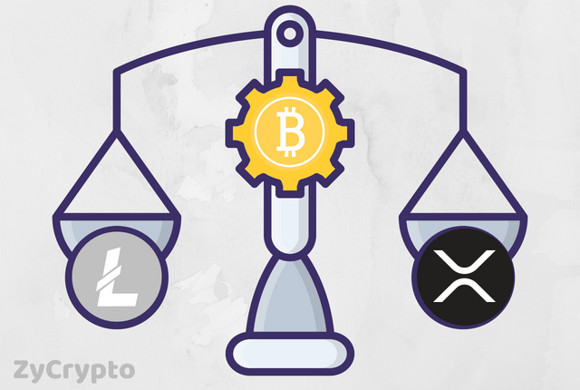 Finder Experts Predict Bitcoin Bull Run At Year End To Reach $10k+, XRP and LTC to Enter the bearish trend