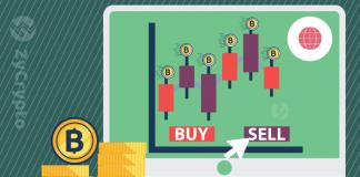Trading Bitcoin Cash vs Trading Bitcoin Futures
