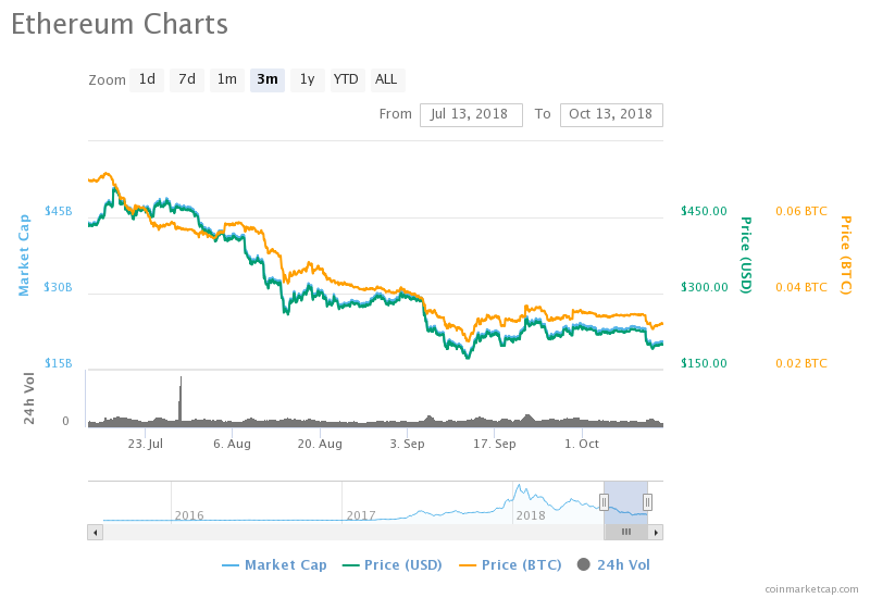 Ripple price (XRP/USD) stabilises after Monday gains