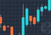 Bitcoin [BTC] Price Analysis: Will the Bears break down side of $6,286?