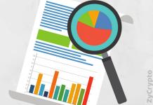 Cardano (ADA) Price Analysis | November 21, 2018