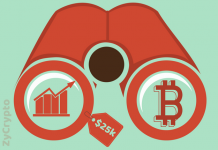 Where are the Bitcoin Predictors who Speculated a Closing Price of $50,000?