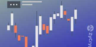 Ethereum Price Analysis | December 10, 2018