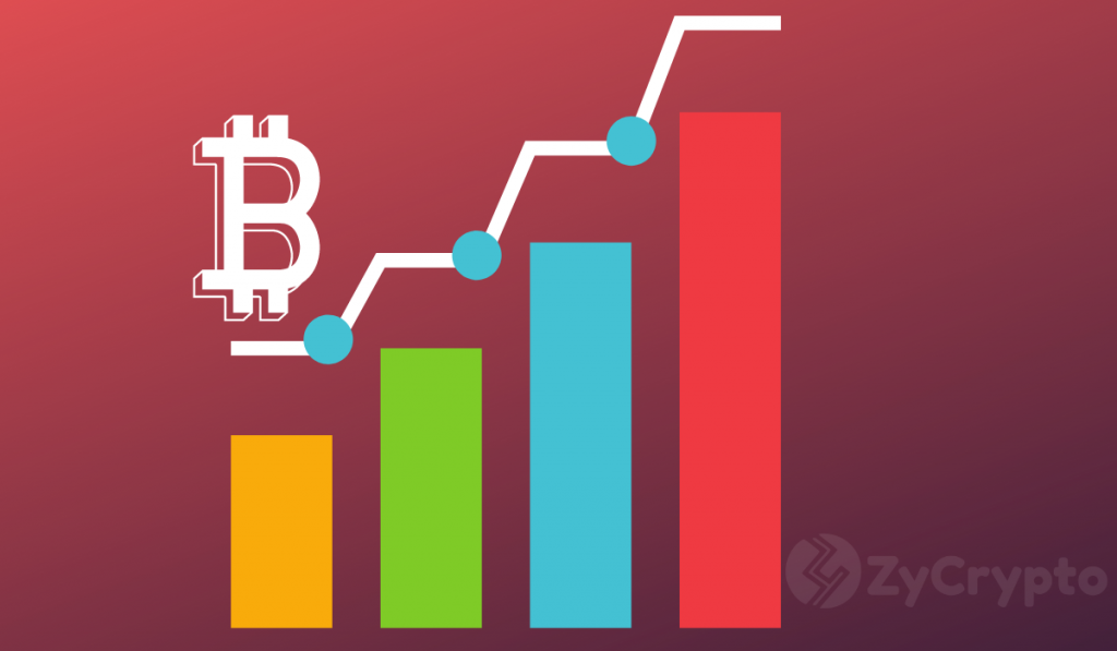 Technical Indicator Suggest That There's More Pain Ahead For Bitcoin (BTC) Bulls