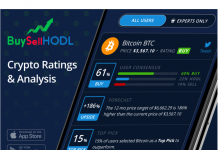 BuySellHODL Unveil Highly Informative Cryptocurrency Ratings and Price Targets Platform