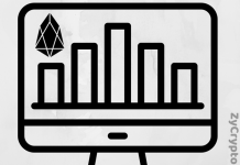 EOS Back on Track as Market begins takes a Bullish Path