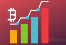 Charlie Lee says Bitcoin (BTC) will hit 20k within 3 years
