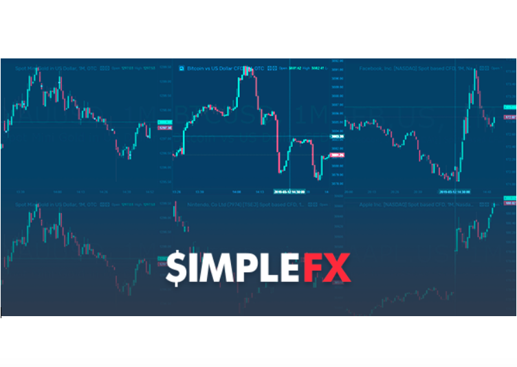 SimpleFX Forex Trading Platform Introduces Exciting New Features with Lower Spreads