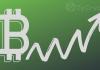 Bitcoin Likely to Soar Higher Despite Short Dip Below $5,500