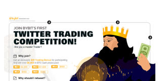 Bybit Crypto Derivatives Exchange Launches Trading Competition