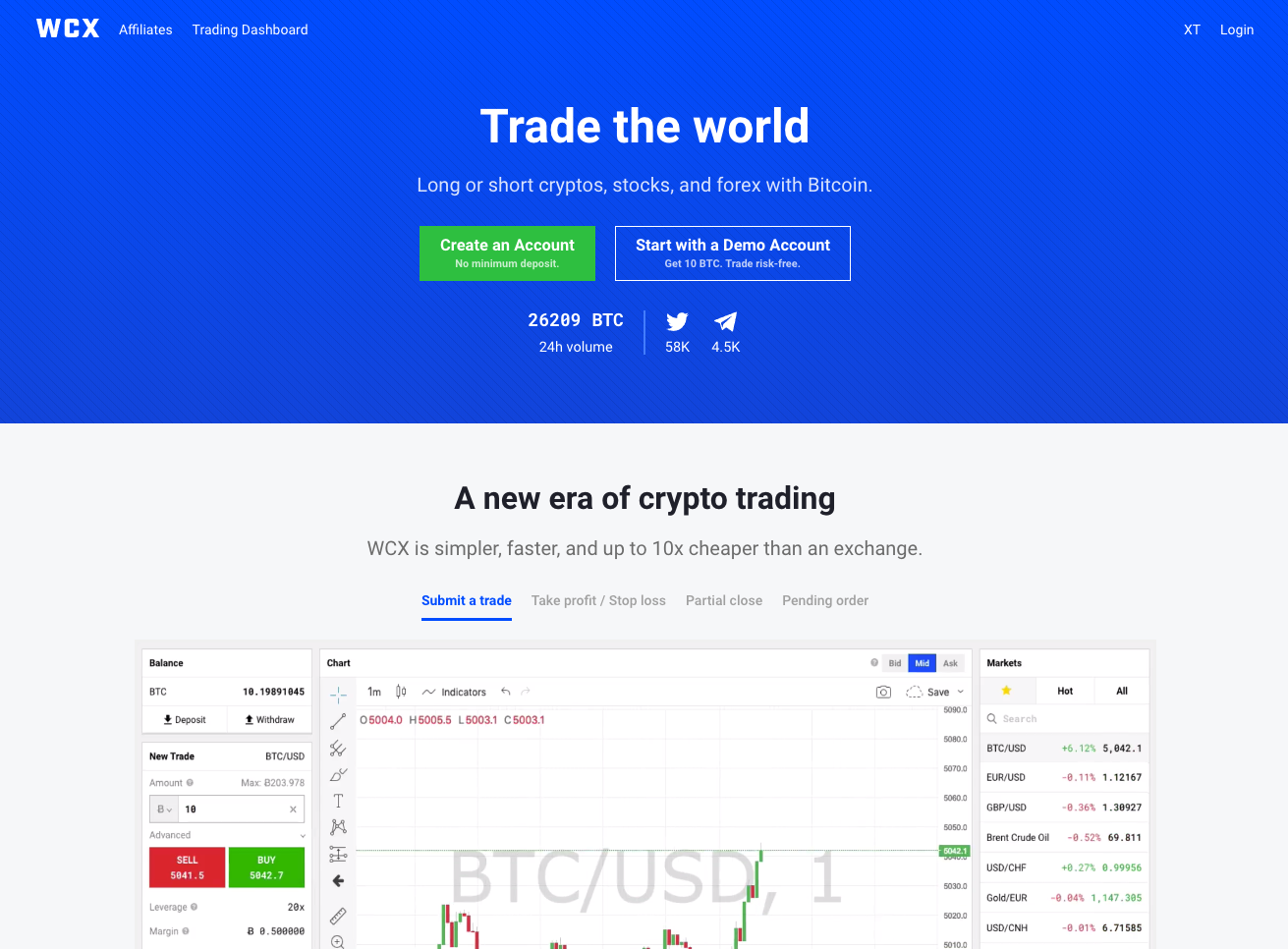 WCX Complete Review: Trade Financial Markets with Bitcoin