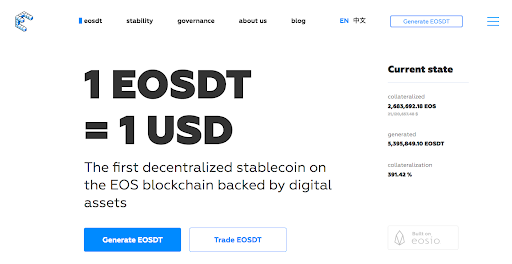 Equilibrium's users have put up $21 million of EOS as collateral for generating 5.4 million EOSD stablecoins