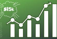 Hitting $10k Means Bitcoin Will Break Past The $15K Price Level - Tyler Winklevoss