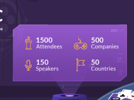 CGC Kyiv 2019, the largest blockchain gaming conference announced – Oct 10-11, 1500 delegates from 50 countries, 100 speakers, VR, AR, hackathon